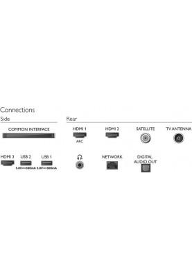 Телевизор Philips 32PFS6855